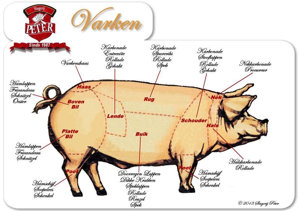 Het Varken - BBQ friends - www.bbqfriends.nl