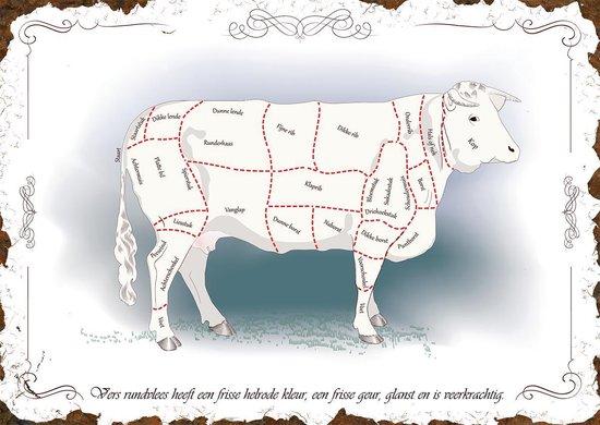 Uitbenen koe, Technische vleesdelen koe, vleesdelen rund - www.bbqfriends.nl