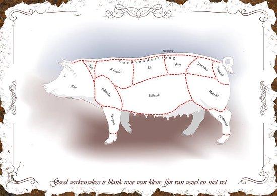 Uitbenen varken, Technische vleesdelen varken, vleesdelen varken - www.bbqfriends.nl