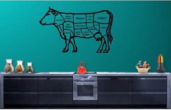 Vlees koe muursticker - vleesKoe sticker voor op de muur - Technische vleesdelen koe - www.bbqfriends.nl