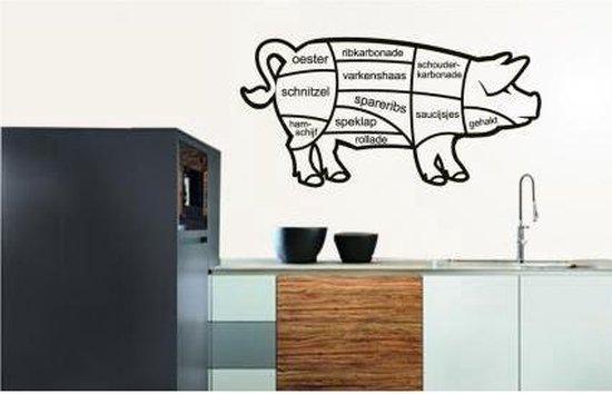 Vlees varken muursticker - vleesvarken sticker voor op de muur - Technische vleesdelen varken - www.bbqfriends.nl