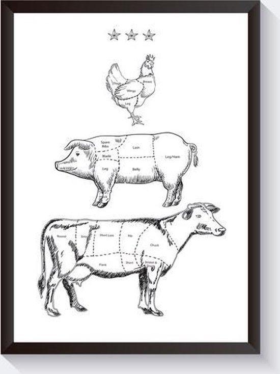 Vleesposter - kip- varken - koe - A4 poster- www.bbqfriends.nl